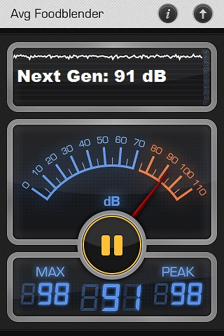 Next Gen Vitamix decibel reading of 91