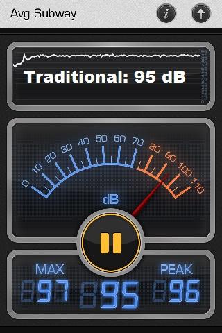 Traditional Vitamix decibel reading of 95
