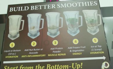 cafeteria sign showing how to build better smoothies